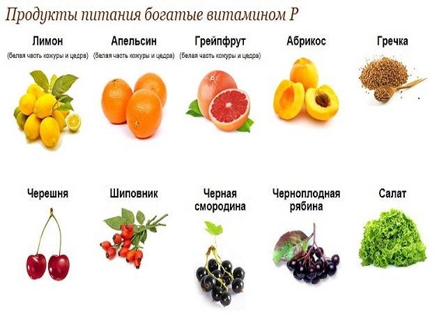 Препарат в аптеке витамины минералы эветаль