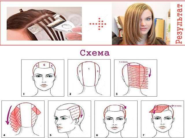 Создание мелированных волос
