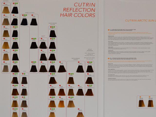 краска cutrin инструкция по окрашиванию
