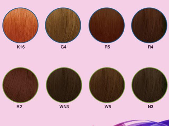 палитра цвета волос для карих глаз