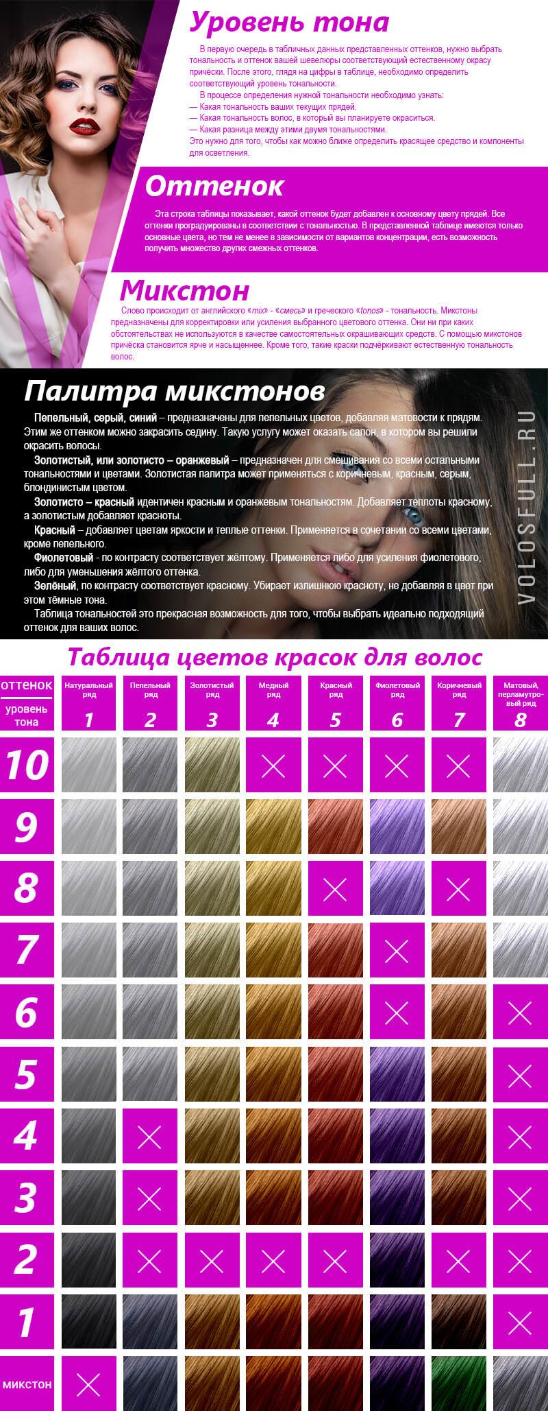 Таблица цветов краски для волос